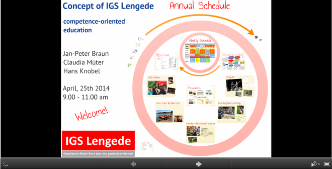 Concept of IGS Lengede